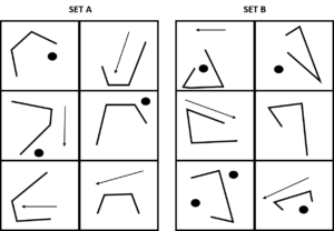 How To Use The SCANS  Method To Recognize Abstract Reasoning Patterns quickly